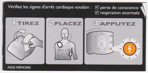 Aide-Mémoire (pour le DEA Onsite)